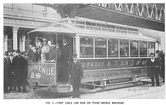 The Cable Car Home Page Cable Car Lines In New York And
