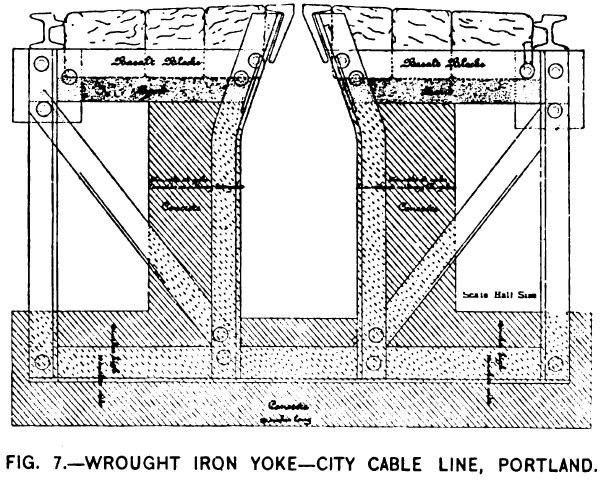 Fig 7 - Wrought Iron Yoke