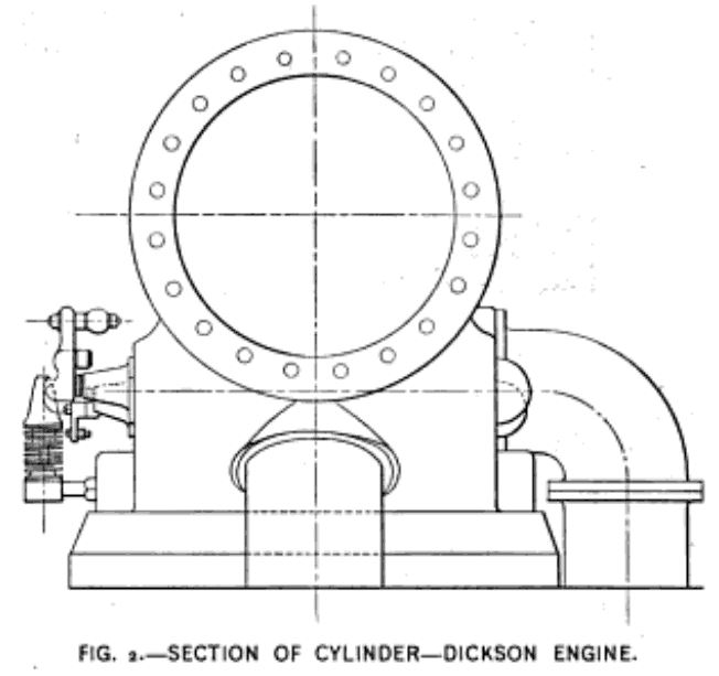 Fig. 2 -- section of cylinder -- dickson engine.