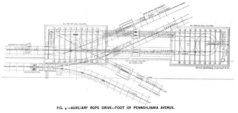 Fig. 4 -- Auxiliary Rope Drive -- Foot of Pennsylvania Avenue.