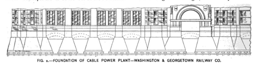 Fig. 2 -- Foundation of Cable Power Plant -- Washington & Georgetown Railway Co.