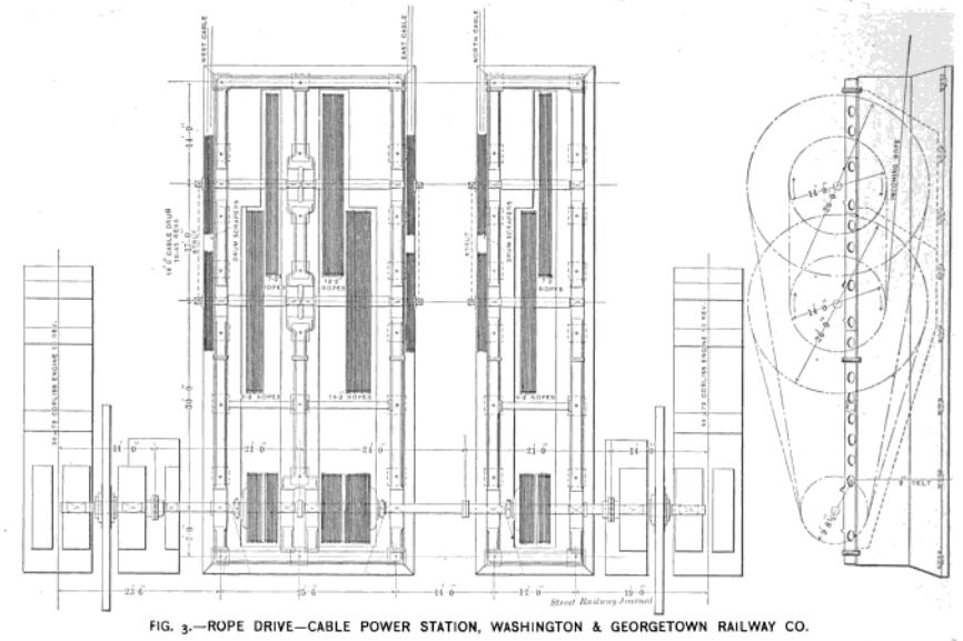 Fig. 3 -- Rope Drive -- Cable Power Station, Washington & Georgetown Railway Co.