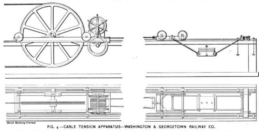 Fig. 4 -- Cable Tension Apparatus -- Washington & Georgetown Railway Co.